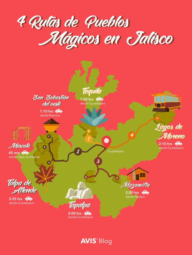 Mapa de Pueblos Mágicos de Jalisco